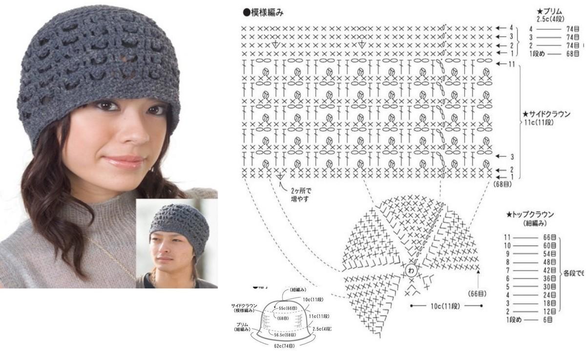 Modele de bonnet femme a tricoter gratuit