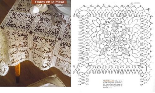modele crochet napperon carre 6. Black Bedroom Furniture Sets. Home Design Ideas